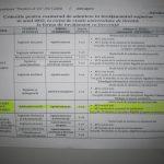 admitere 2012-2013